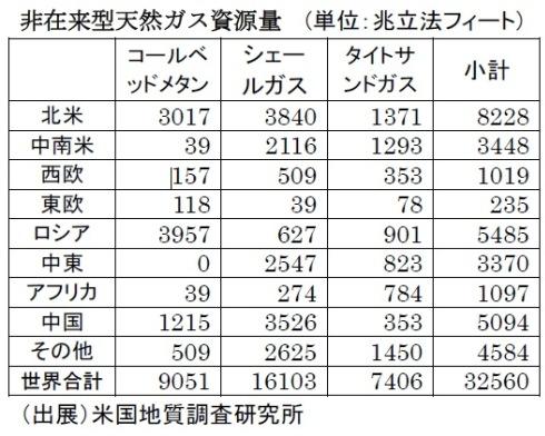 hizairaigata-gas.jpg