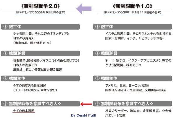 museigensensou1.0-2.0s.jpg